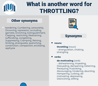 throttling, synonym throttling, another word for throttling, words like throttling, thesaurus throttling