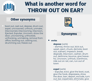 throw out on ear, synonym throw out on ear, another word for throw out on ear, words like throw out on ear, thesaurus throw out on ear