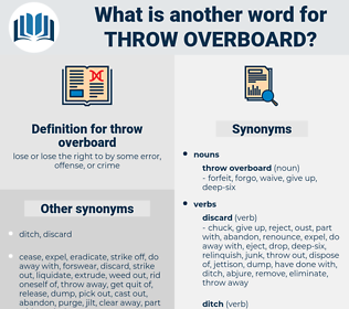 throw overboard, synonym throw overboard, another word for throw overboard, words like throw overboard, thesaurus throw overboard