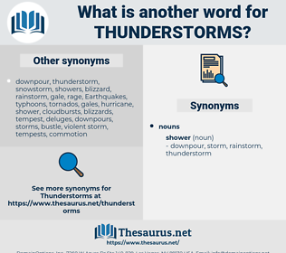 thunderstorms, synonym thunderstorms, another word for thunderstorms, words like thunderstorms, thesaurus thunderstorms