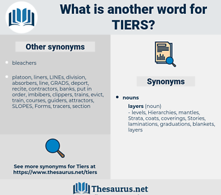 tiers, synonym tiers, another word for tiers, words like tiers, thesaurus tiers