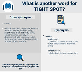 tight spot, synonym tight spot, another word for tight spot, words like tight spot, thesaurus tight spot