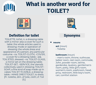 toilet, synonym toilet, another word for toilet, words like toilet, thesaurus toilet