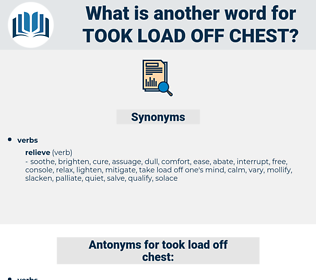 took load off chest, synonym took load off chest, another word for took load off chest, words like took load off chest, thesaurus took load off chest