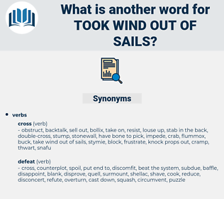 took wind out of sails, synonym took wind out of sails, another word for took wind out of sails, words like took wind out of sails, thesaurus took wind out of sails