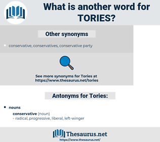 Tories, synonym Tories, another word for Tories, words like Tories, thesaurus Tories