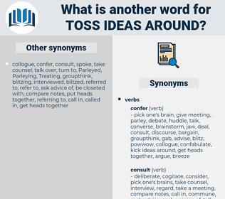 toss ideas around, synonym toss ideas around, another word for toss ideas around, words like toss ideas around, thesaurus toss ideas around