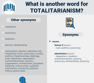 totalitarianism, synonym totalitarianism, another word for totalitarianism, words like totalitarianism, thesaurus totalitarianism