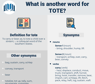 tote, synonym tote, another word for tote, words like tote, thesaurus tote