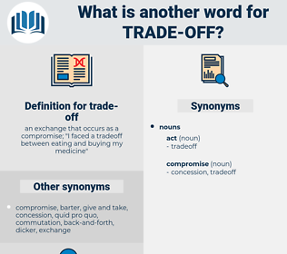 trade-off, synonym trade-off, another word for trade-off, words like trade-off, thesaurus trade-off