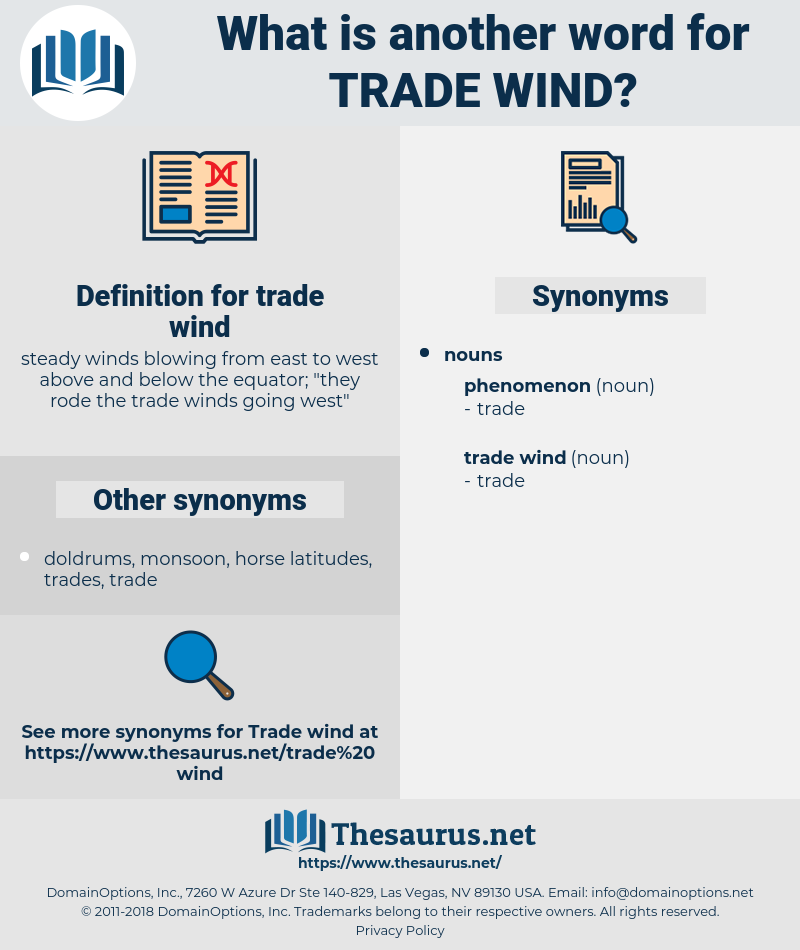 trade wind, synonym trade wind, another word for trade wind, words like trade wind, thesaurus trade wind