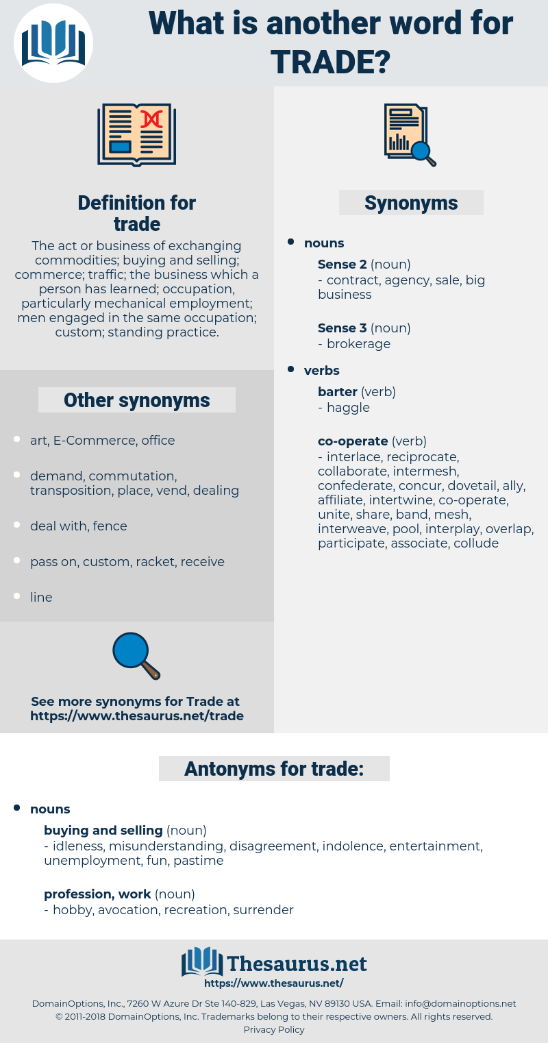 trade, synonym trade, another word for trade, words like trade, thesaurus trade