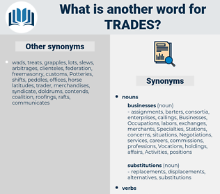 trades, synonym trades, another word for trades, words like trades, thesaurus trades