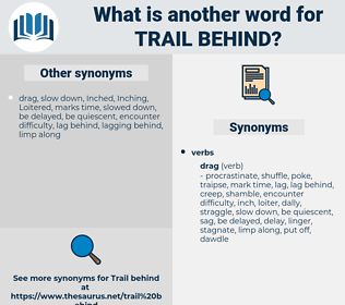 trail behind, synonym trail behind, another word for trail behind, words like trail behind, thesaurus trail behind