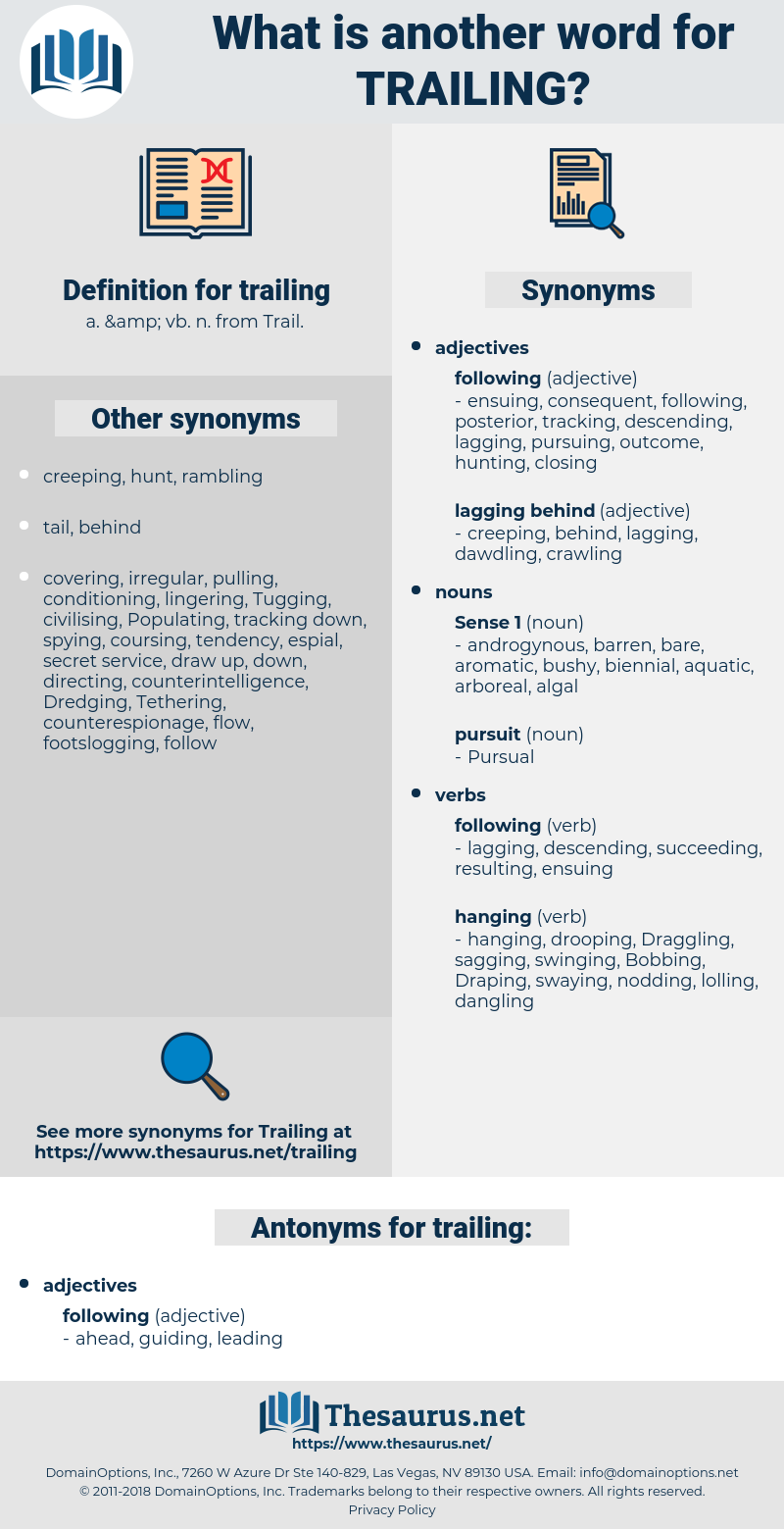trailing, synonym trailing, another word for trailing, words like trailing, thesaurus trailing