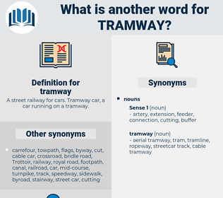 tramway, synonym tramway, another word for tramway, words like tramway, thesaurus tramway
