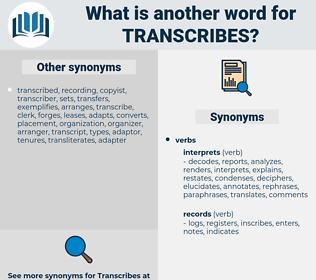transcribes, synonym transcribes, another word for transcribes, words like transcribes, thesaurus transcribes