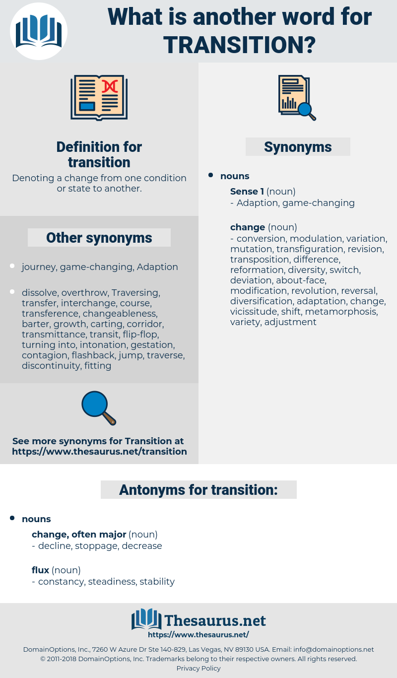 transition, synonym transition, another word for transition, words like transition, thesaurus transition