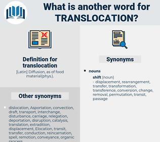 translocation, synonym translocation, another word for translocation, words like translocation, thesaurus translocation