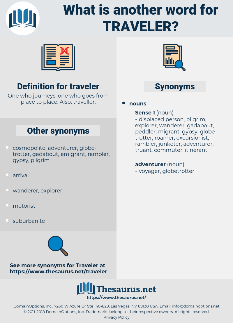 traveler, synonym traveler, another word for traveler, words like traveler, thesaurus traveler