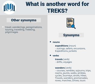 treks, synonym treks, another word for treks, words like treks, thesaurus treks