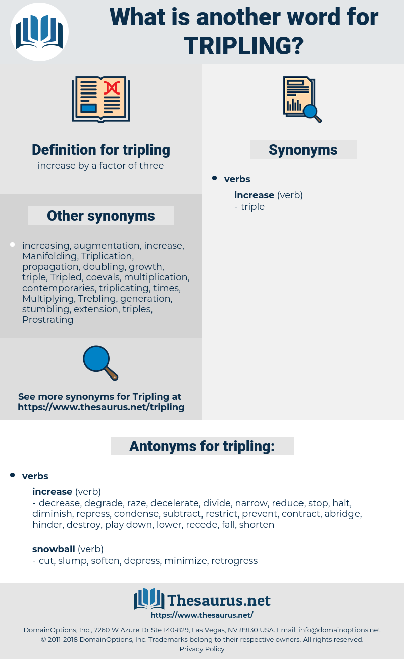 tripling, synonym tripling, another word for tripling, words like tripling, thesaurus tripling
