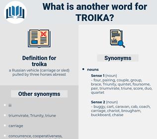 troika, synonym troika, another word for troika, words like troika, thesaurus troika