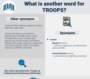 troops, synonym troops, another word for troops, words like troops, thesaurus troops