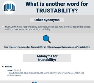 trustability, synonym trustability, another word for trustability, words like trustability, thesaurus trustability
