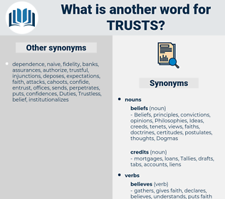 trusts, synonym trusts, another word for trusts, words like trusts, thesaurus trusts