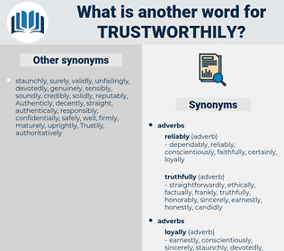 trustworthily, synonym trustworthily, another word for trustworthily, words like trustworthily, thesaurus trustworthily