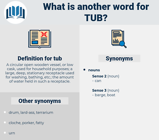 tub, synonym tub, another word for tub, words like tub, thesaurus tub