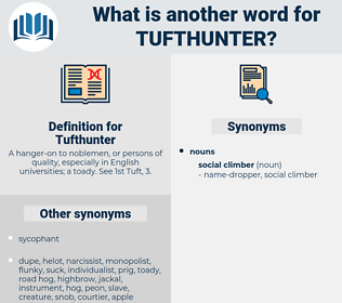 Tufthunter, synonym Tufthunter, another word for Tufthunter, words like Tufthunter, thesaurus Tufthunter