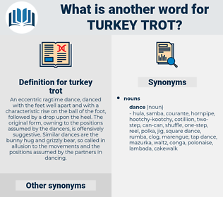 turkey trot, synonym turkey trot, another word for turkey trot, words like turkey trot, thesaurus turkey trot