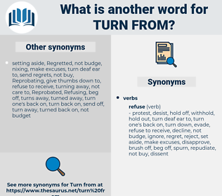 turn from, synonym turn from, another word for turn from, words like turn from, thesaurus turn from