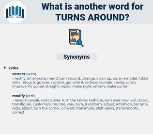 turns around, synonym turns around, another word for turns around, words like turns around, thesaurus turns around