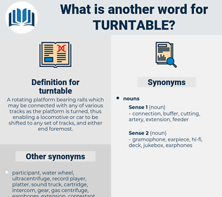 turntable, synonym turntable, another word for turntable, words like turntable, thesaurus turntable