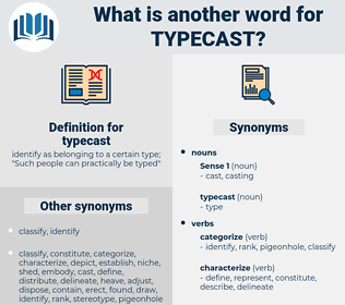 typecast, synonym typecast, another word for typecast, words like typecast, thesaurus typecast