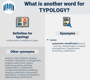 typology, synonym typology, another word for typology, words like typology, thesaurus typology