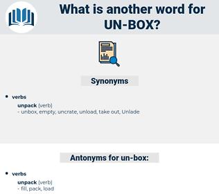 un-box, synonym un-box, another word for un-box, words like un-box, thesaurus un-box