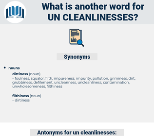 un cleanlinesses, synonym un cleanlinesses, another word for un cleanlinesses, words like un cleanlinesses, thesaurus un cleanlinesses