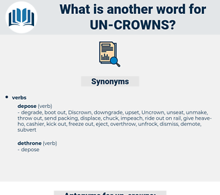 un-crowns, synonym un-crowns, another word for un-crowns, words like un-crowns, thesaurus un-crowns