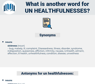 un healthfulnesses, synonym un healthfulnesses, another word for un healthfulnesses, words like un healthfulnesses, thesaurus un healthfulnesses