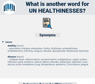 un-healthinesses, synonym un-healthinesses, another word for un-healthinesses, words like un-healthinesses, thesaurus un-healthinesses