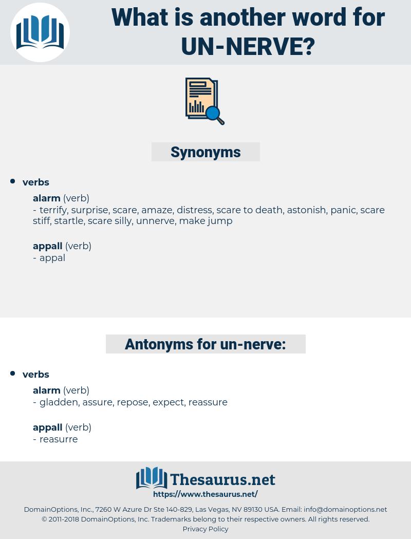 un-nerve, synonym un-nerve, another word for un-nerve, words like un-nerve, thesaurus un-nerve
