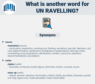un-ravelling, synonym un-ravelling, another word for un-ravelling, words like un-ravelling, thesaurus un-ravelling
