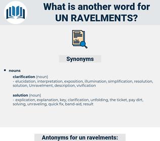 un-ravelments, synonym un-ravelments, another word for un-ravelments, words like un-ravelments, thesaurus un-ravelments
