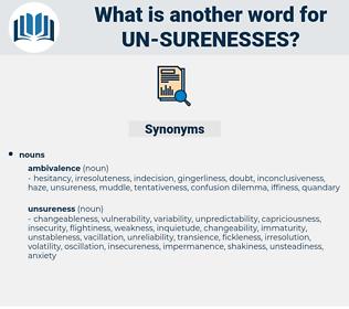 un-surenesses, synonym un-surenesses, another word for un-surenesses, words like un-surenesses, thesaurus un-surenesses