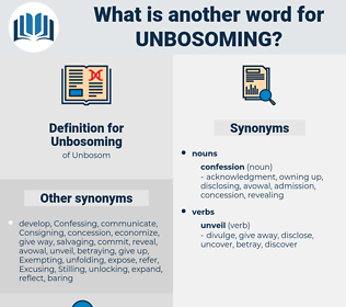 Unbosoming, synonym Unbosoming, another word for Unbosoming, words like Unbosoming, thesaurus Unbosoming