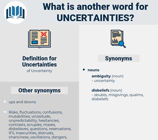 Uncertainties, synonym Uncertainties, another word for Uncertainties, words like Uncertainties, thesaurus Uncertainties